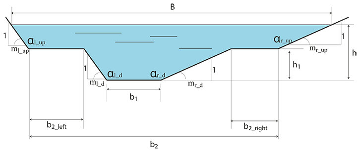 Online Calculation of Open Channel Flow
